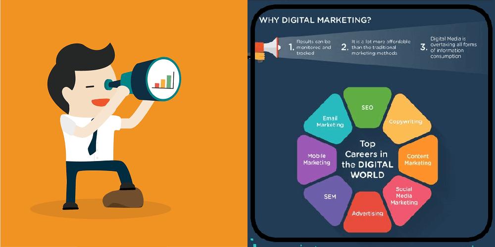 Digital Marketing Gurgaon